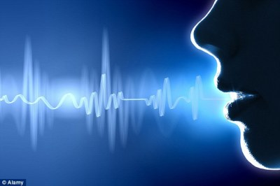 Sound Waves From Mouth